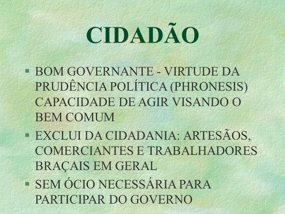 CIDADÃO BOM GOVERNANTE - VIRTUDE DA PRUDÊNCIA POLÍTICA (PHRONESIS) CAPACIDADE DE AGIR VISANDO O BEM COMUM EXCLUI DA CIDADANIA: ARTESÃOS, COMERCIANTES E TRABALHADORES BRAÇAIS EM GERAL SEM ÓCIO NECESSÁRIA PARA PARTICIPAR DO GOVERNO