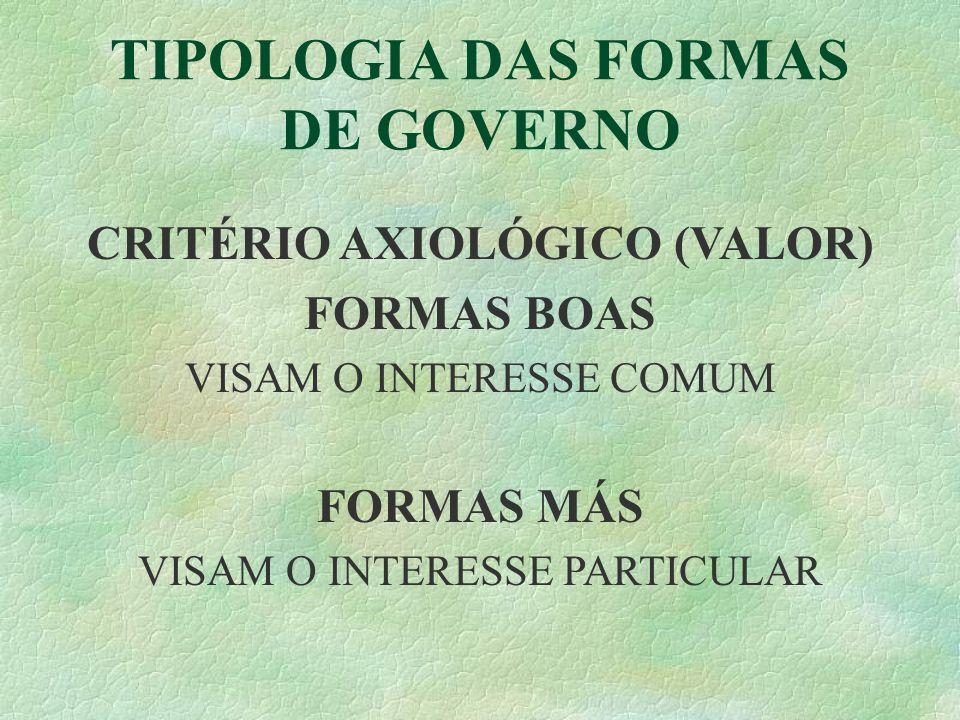 TIPOLOGIA DAS FORMAS DE GOVERNO CRITÉRIO AXIOLÓGICO (VALOR) FORMAS BOAS VISAM O INTERESSE COMUM FORMAS MÁS VISAM O INTERESSE PARTICULAR