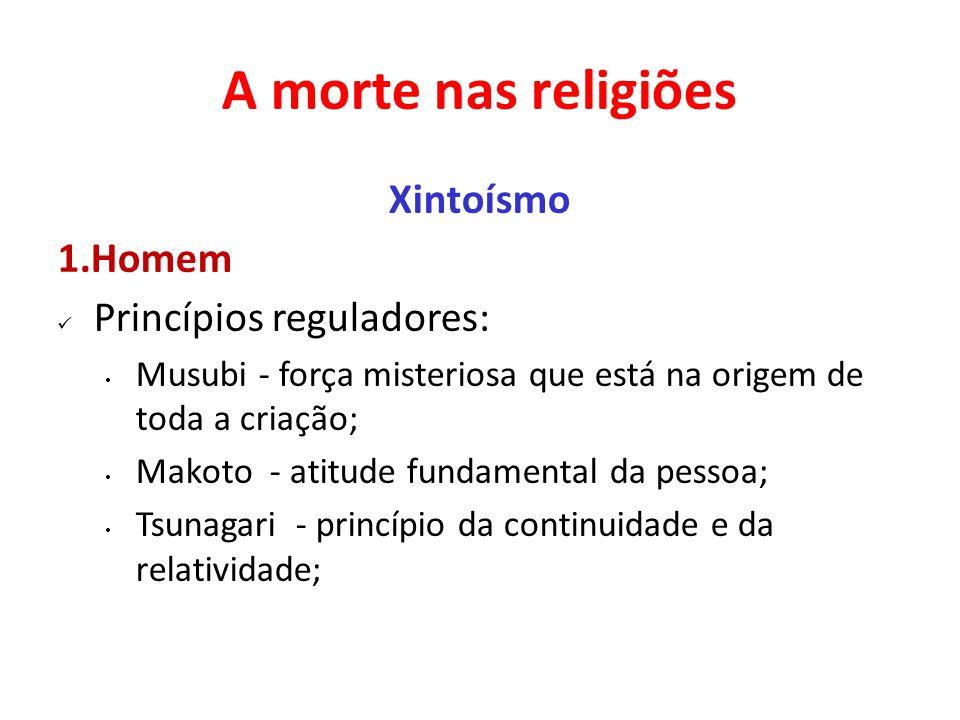 A morte nas religiões Xintoísmo 1.Homem Princípios reguladores: Musubi - força misteriosa que está na origem de toda a criação; Makoto - atitude funda