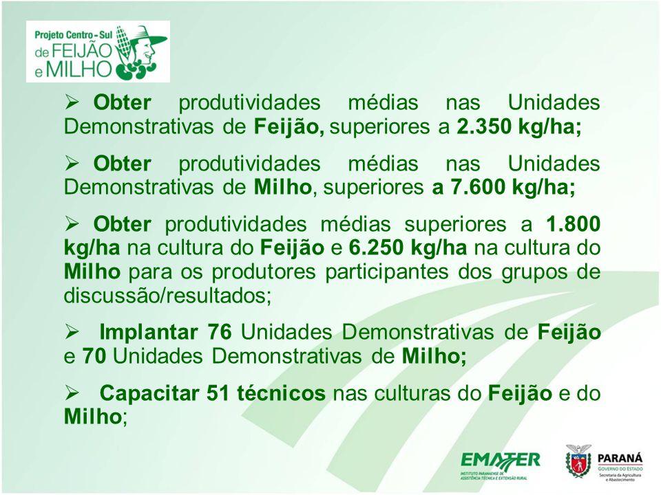 Obter produtividades médias nas Unidades Demonstrativas de Feijão, superiores a 2.350 kg/ha; Obter produtividades médias nas Unidades Demonstrativas d