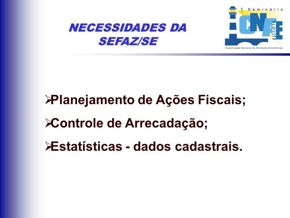 NECESSIDADES DA SEFAZ/SE Planejamento de Ações Fiscais; Controle de Arrecadação; Estatísticas - dados cadastrais.