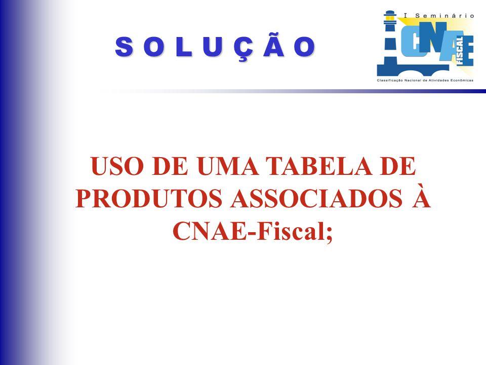 S O L U Ç Ã O USO DE UMA TABELA DE PRODUTOS ASSOCIADOS À CNAE-Fiscal;