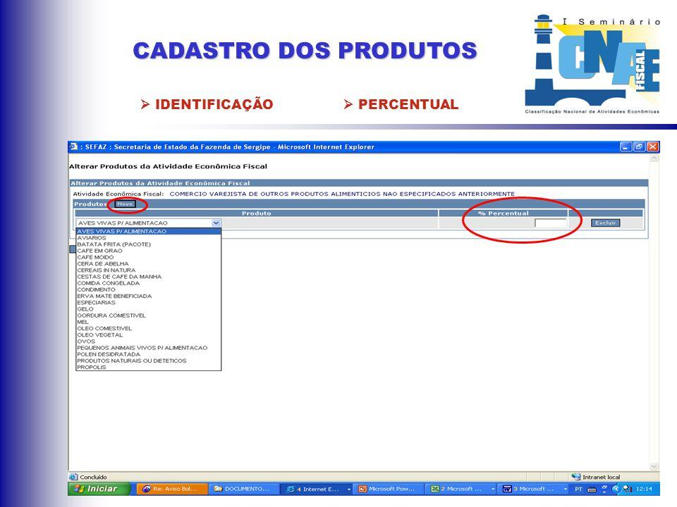 CADASTRO DOS PRODUTOS IDENTIFICAÇÃO PERCENTUAL