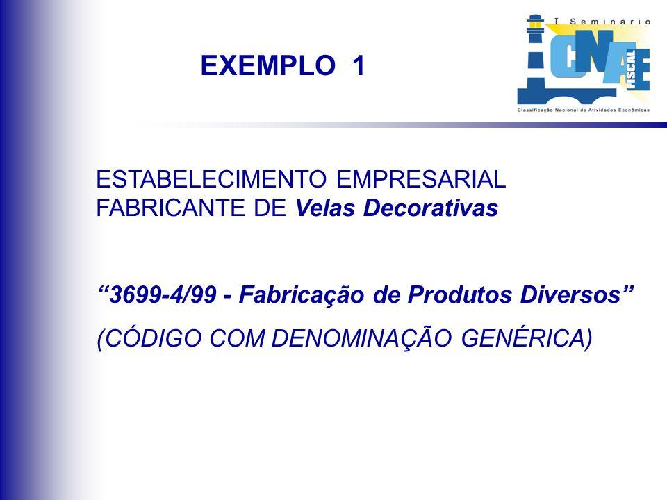 ESTABELECIMENTO EMPRESARIAL FABRICANTE DE Velas Decorativas 3699-4/99 - Fabricação de Produtos Diversos (CÓDIGO COM DENOMINAÇÃO GENÉRICA) EXEMPLO 1