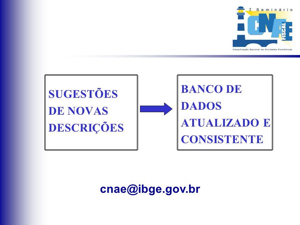 SUGESTÕES DE NOVAS DESCRIÇÕES BANCO DE DADOS ATUALIZADO E CONSISTENTE cnae@ibge.gov.br