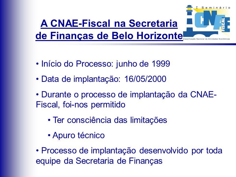 A CNAE-Fiscal na Secretaria de Finanças de Belo Horizonte Início do Processo: junho de 1999 Data de implantação: 16/05/2000 Durante o processo de impl