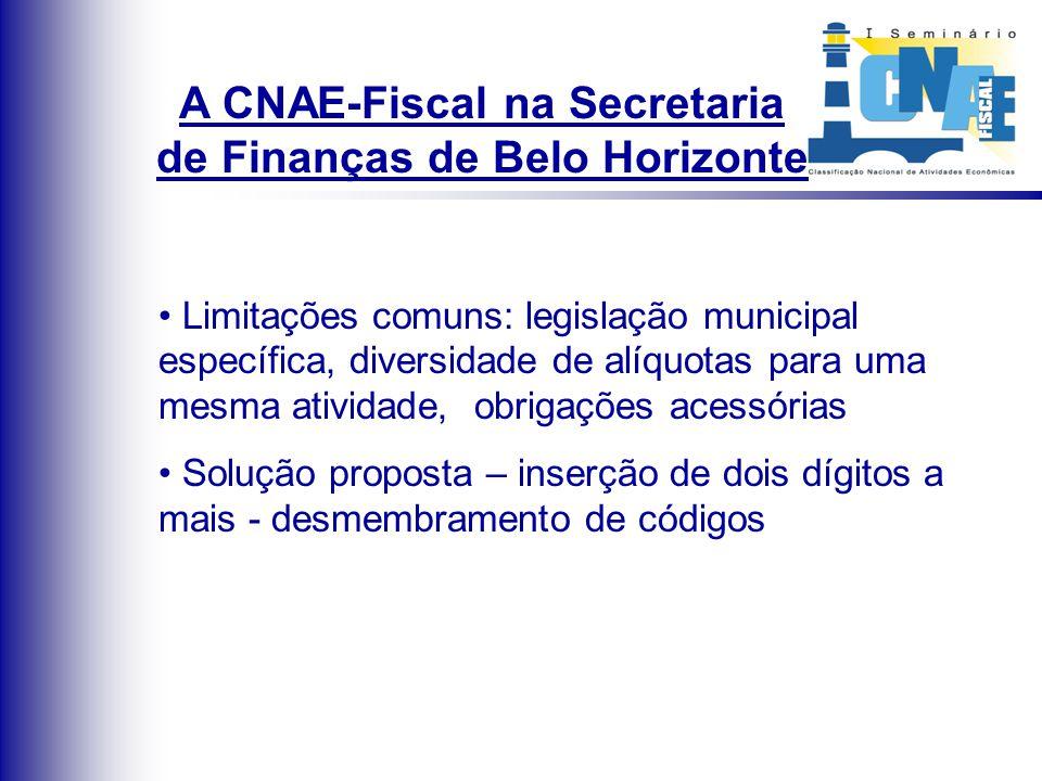 A CNAE-Fiscal na Secretaria de Finanças de Belo Horizonte Exemplo (diferença de alíquotas): 7420-9/01 - Serviços técnicos de engenharia 7420-9/01-01 - Serviços técnicos de engenharia - exceto para construção civil 7420-9/01-02 - Serviços técnicos de engenharia para construção civil