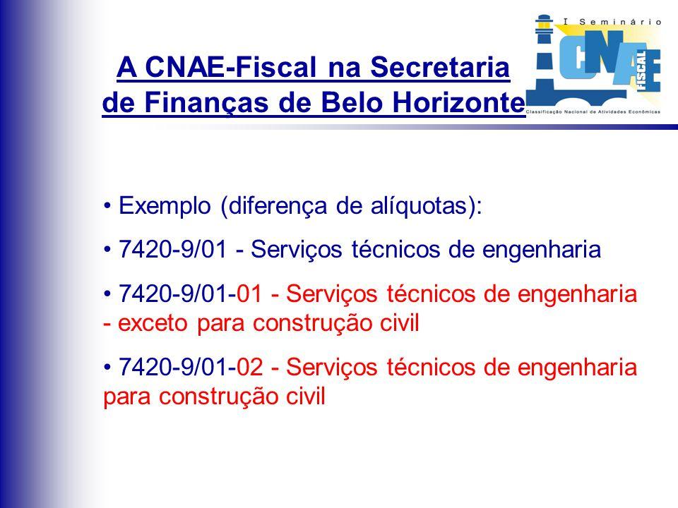 A CNAE-Fiscal na Secretaria de Finanças de Belo Horizonte Exemplo (diferença de alíquotas): 7420-9/01 - Serviços técnicos de engenharia 7420-9/01-01 -