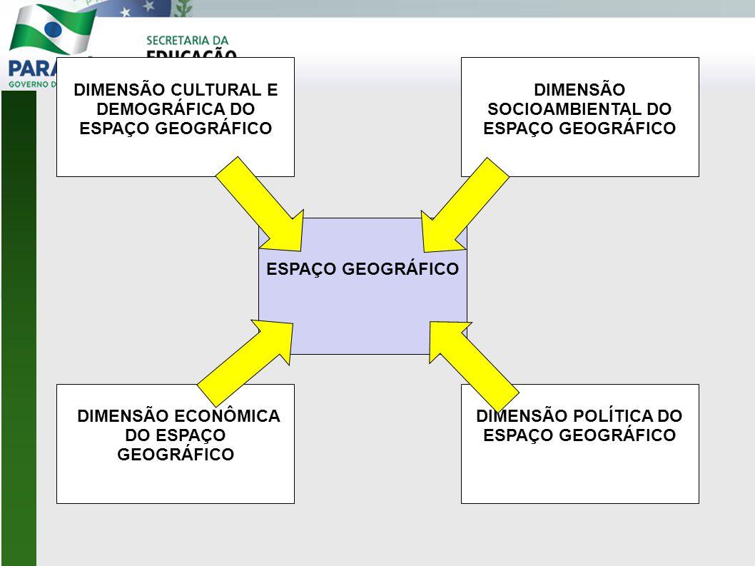 DIMENSÃO CULTURAL E DEMOGRÁFICA DO ESPAÇO GEOGRÁFICO ESPAÇO GEOGRÁFICO DIMENSÃO POLÍTICA DO ESPAÇO GEOGRÁFICO DIMENSÃO ECONÔMICA DO ESPAÇO GEOGRÁFICO