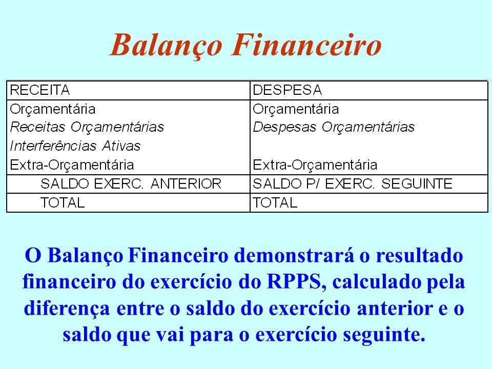 O Balanço Financeiro demonstrará o resultado financeiro do exercício do RPPS, calculado pela diferença entre o saldo do exercício anterior e o saldo q