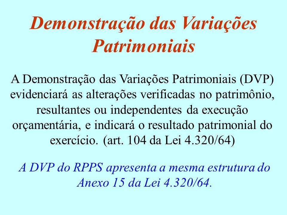 A Demonstração das Variações Patrimoniais (DVP) evidenciará as alterações verificadas no patrimônio, resultantes ou independentes da execução orçament