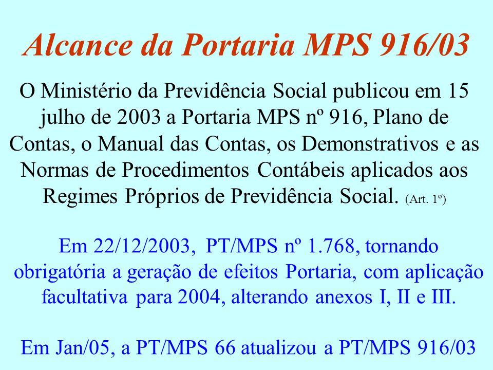 Alcance da Portaria MPS 916/03 O Ministério da Previdência Social publicou em 15 julho de 2003 a Portaria MPS nº 916, Plano de Contas, o Manual das Co