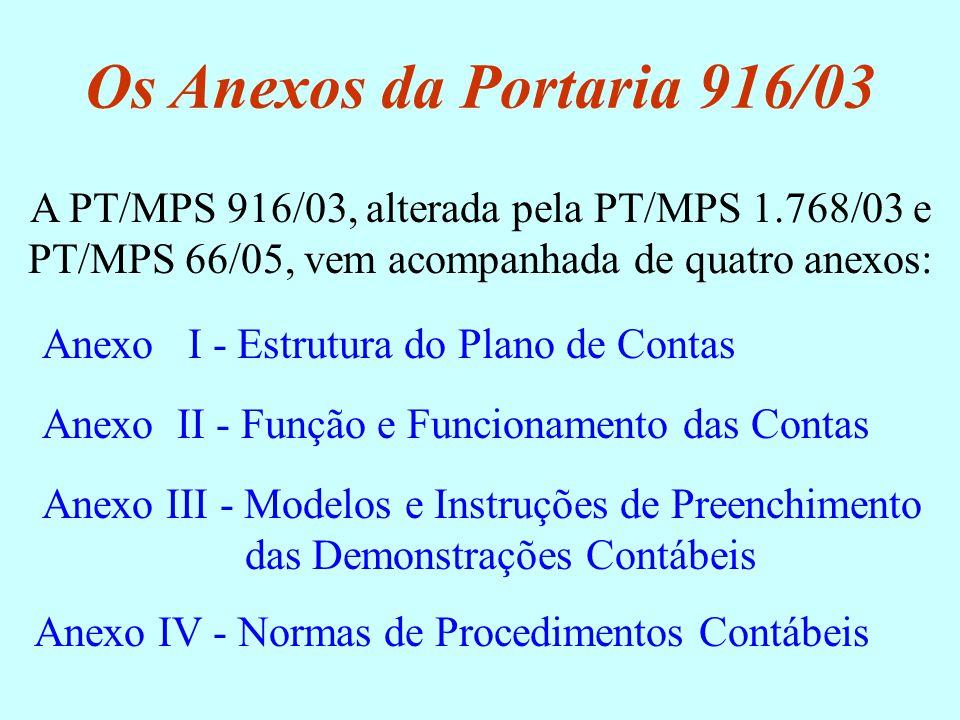 Os Anexos da Portaria 916/03 A PT/MPS 916/03, alterada pela PT/MPS 1.768/03 e PT/MPS 66/05, vem acompanhada de quatro anexos: Anexo I - Estrutura do P