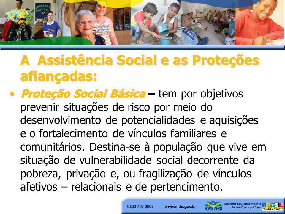 A Assistência Social e as Proteções afiançadas: Proteção Social BásicaProteção Social Básica – tem por objetivos prevenir situações de risco por meio