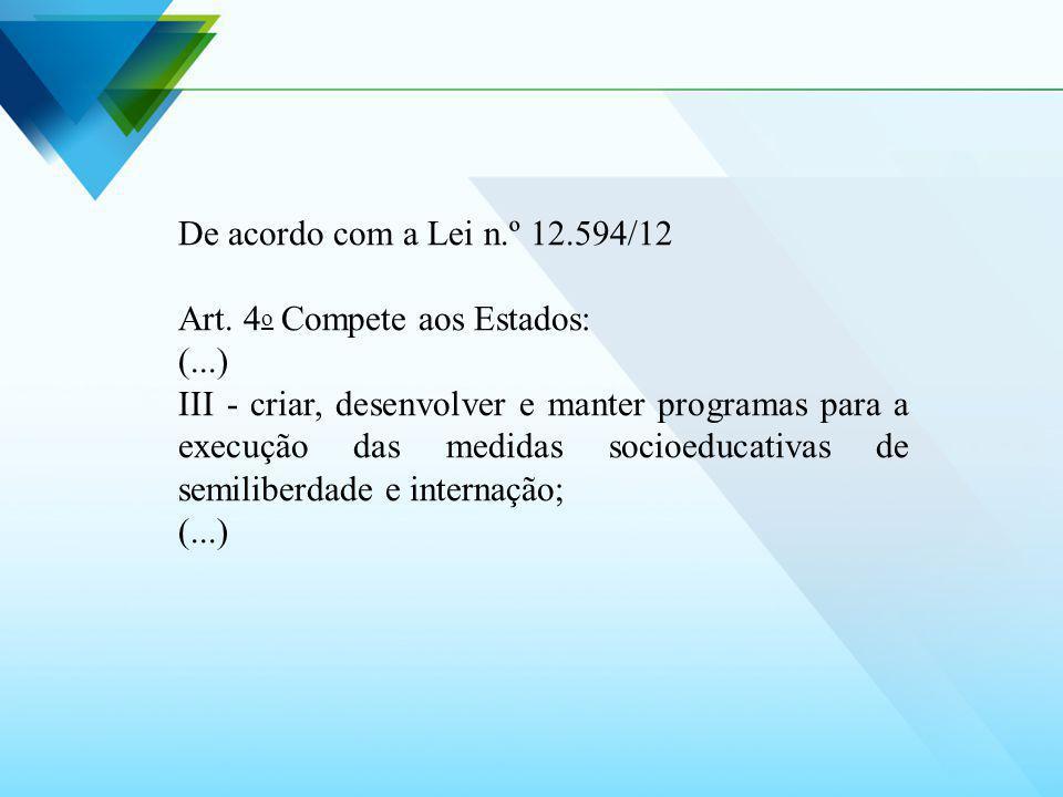 De acordo com a Lei n.º 12.594/12 Art. 4 o Compete aos Estados: (...) III - criar, desenvolver e manter programas para a execução das medidas socioedu