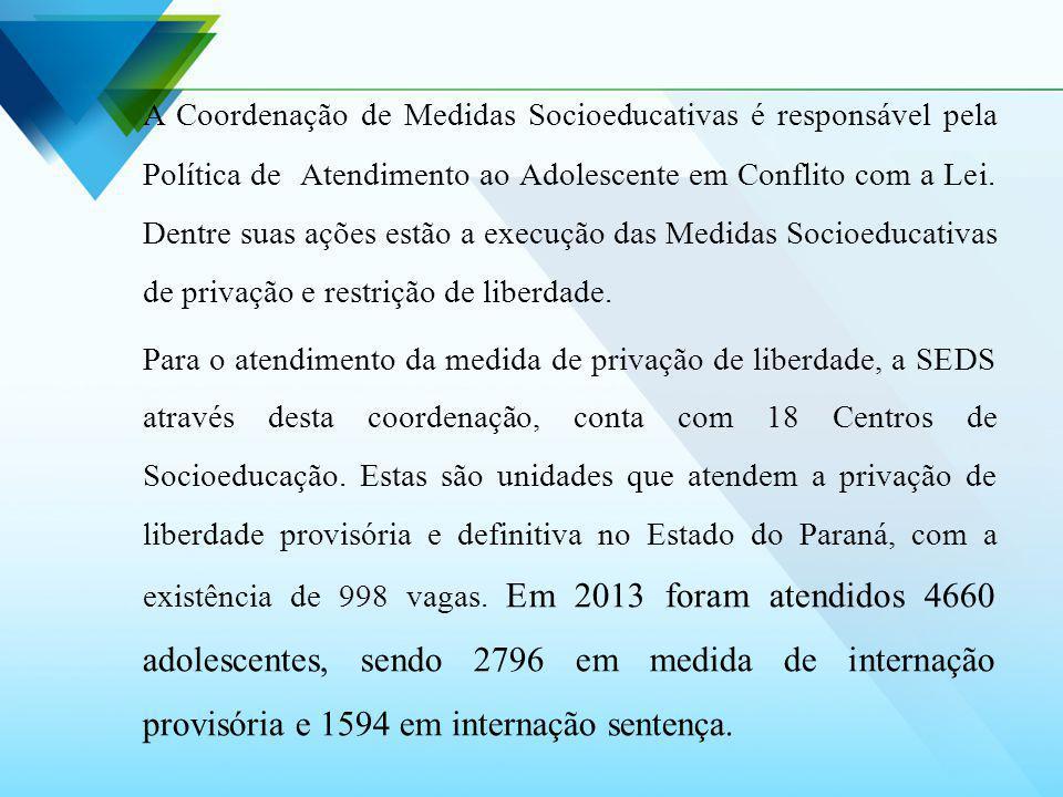 A Coordenação de Medidas Socioeducativas é responsável pela Política de Atendimento ao Adolescente em Conflito com a Lei. Dentre suas ações estão a ex