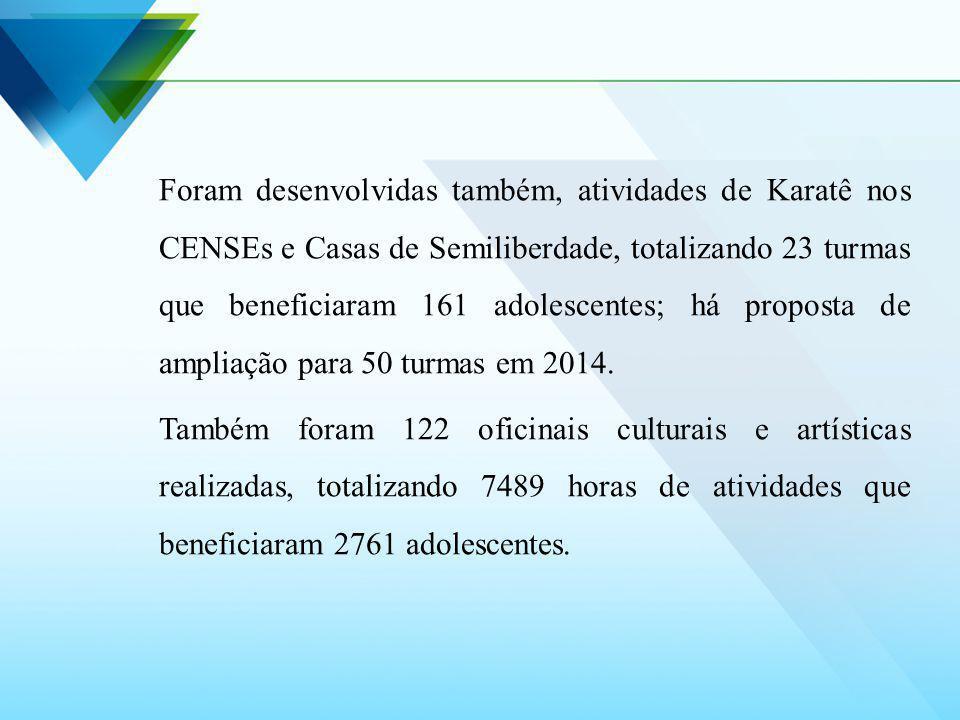 Foram desenvolvidas também, atividades de Karatê nos CENSEs e Casas de Semiliberdade, totalizando 23 turmas que beneficiaram 161 adolescentes; há prop