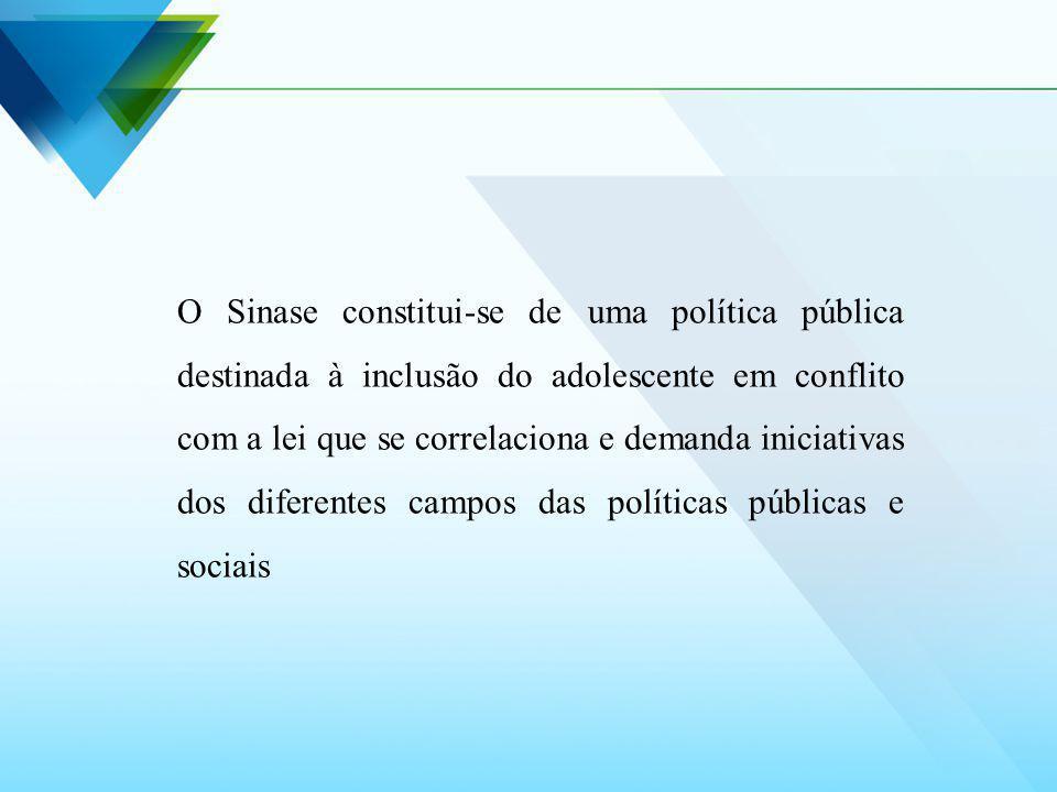 O Sinase constitui-se de uma política pública destinada à inclusão do adolescente em conflito com a lei que se correlaciona e demanda iniciativas dos