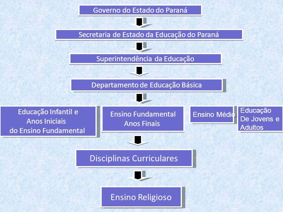 Governo do Estado do Paraná Secretaria de Estado da Educação do Paraná Superintendência da Educação Ensino Fundamental Anos Finais Ensino Fundamental