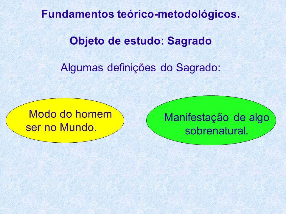 Fundamentos teórico-metodológicos. Objeto de estudo: Sagrado Algumas definições do Sagrado: Modo do homem ser no Mundo. Manifestação de algo sobrenatu