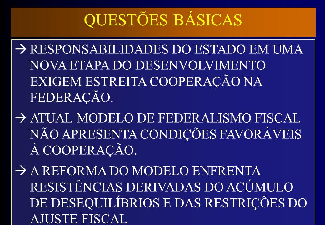 6 ESTABILIDADE MACROECONÔMICA ESTABILIDADE E SEGURANÇA INSTITUCIONAL DIREITOS SOCIAIS BÁSICOS (EDUCAÇÃO, SAÚDE, SEGURANÇA) INFRA-ESTRUTURA, CONHECIMENTO E INOVAÇÃO EQUILÍBRIO REGIONAL E SUSTENTABILIDADE AMBIENTAL RESPONSABILIDADES DO ESTADO E COOPERAÇÃO INTERGOVERNAMENTAL