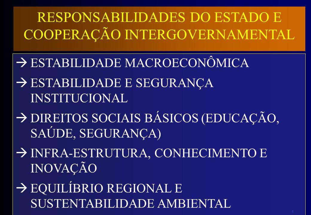 7 CAMINHOS CRUZADOS: DINÂMICA SOCIOECONÔMICA E DINÂMICA FISCAL INSTABILIDADE, SENSIBILIDADE E DESEQUILÍBRIOS FISCAIS: CONSEQÜÊNCIAS PARA A EFICÁCIA DA AÇÃO DO ESTADO DISPARIDADES REGIONAIS, EQUILÍBRIO FEDERATIVO E COOPERAÇÃO INTERGOVERNAMENTAL COOPERAÇÃO INTERGOVERNAMENTAL E FEDERALISMO FISCAL