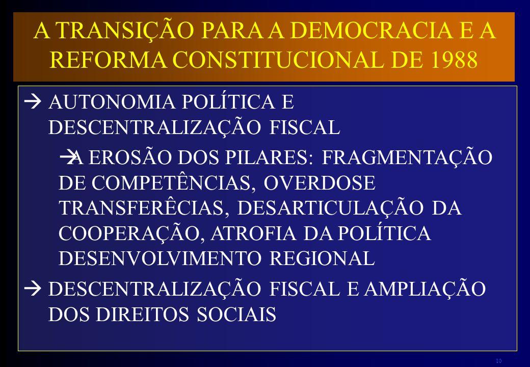 10 A TRANSIÇÃO PARA A DEMOCRACIA E A REFORMA CONSTITUCIONAL DE 1988 AUTONOMIA POLÍTICA E DESCENTRALIZAÇÃO FISCAL A EROSÃO DOS PILARES: FRAGMENTAÇÃO DE
