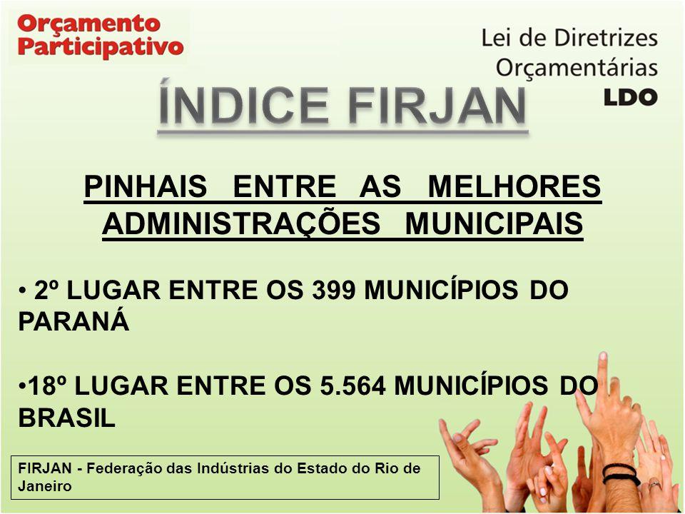 FIRJAN - Federação das Indústrias do Estado do Rio de Janeiro