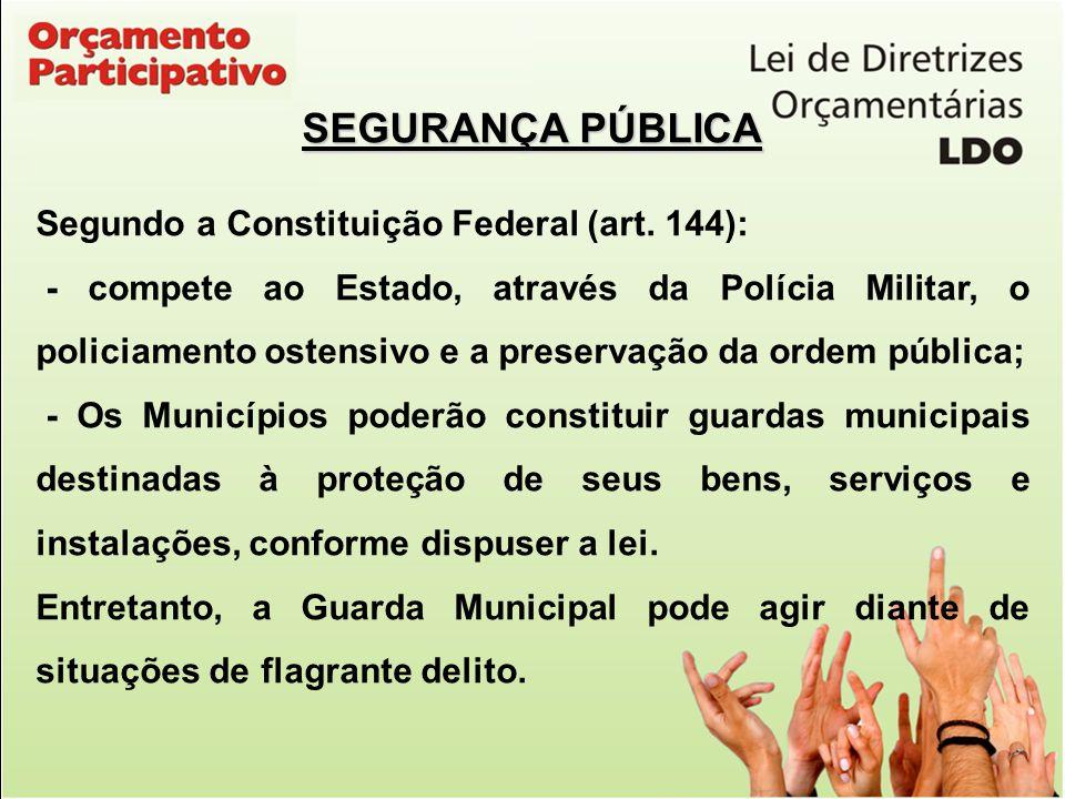 SEGURANÇA PÚBLICA Segundo a Constituição Federal (art. 144): - compete ao Estado, através da Polícia Militar, o policiamento ostensivo e a preservação