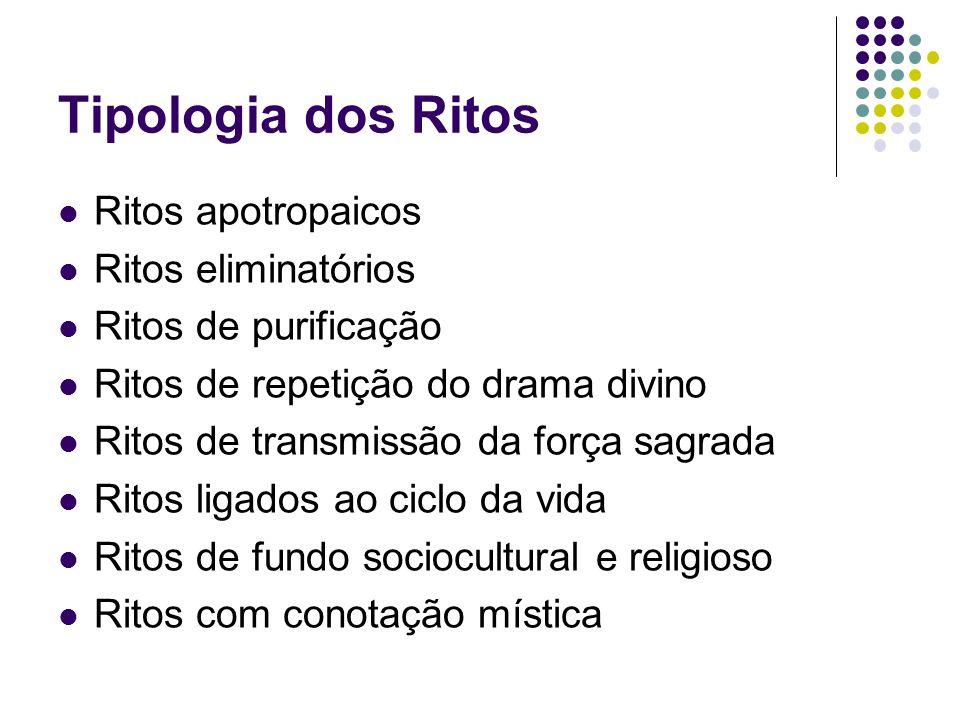Tipologia dos Ritos Ritos apotropaicos Ritos eliminatórios Ritos de purificação Ritos de repetição do drama divino Ritos de transmissão da força sagra