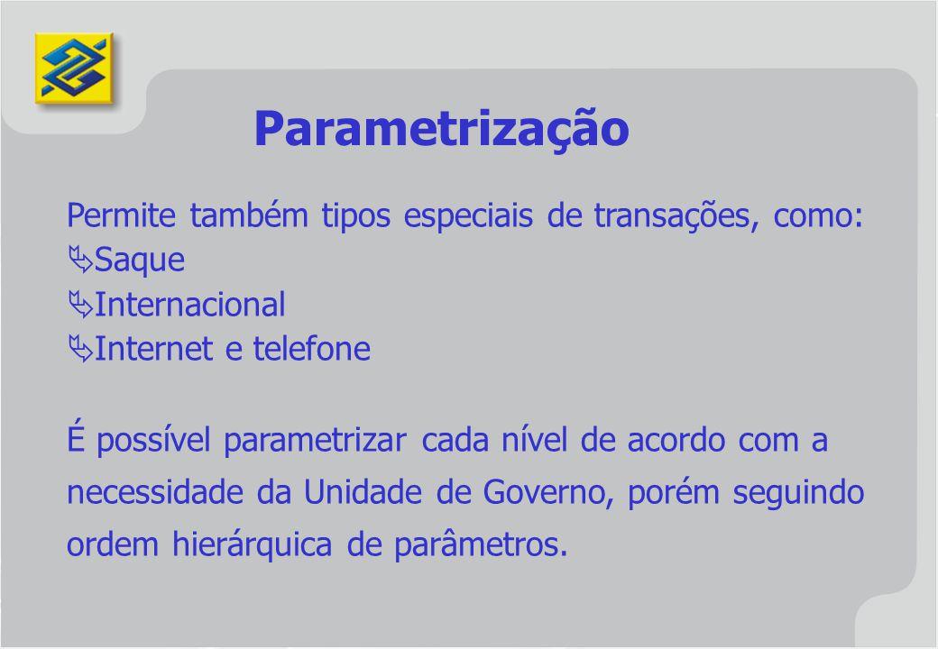Parametrização Permite também tipos especiais de transações, como: Saque Internacional Internet e telefone É possível parametrizar cada nível de acord