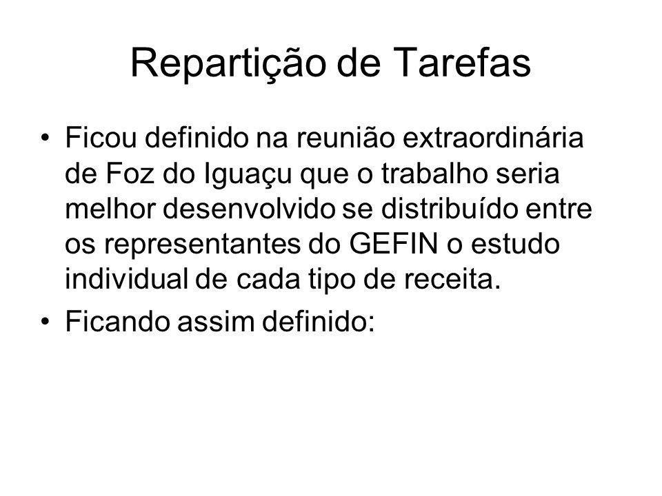 Repartição de Tarefas Ficou definido na reunião extraordinária de Foz do Iguaçu que o trabalho seria melhor desenvolvido se distribuído entre os representantes do GEFIN o estudo individual de cada tipo de receita.