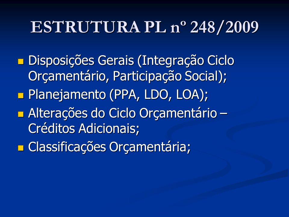 ESTRUTURA PL nº 248/2009 Disposições Gerais (Integração Ciclo Orçamentário, Participação Social); Disposições Gerais (Integração Ciclo Orçamentário, P