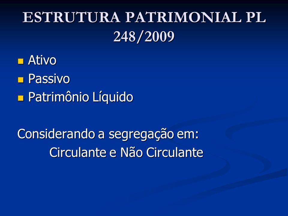 ESTRUTURA PATRIMONIAL PL 248/2009 Ativo Ativo Passivo Passivo Patrimônio Líquido Patrimônio Líquido Considerando a segregação em: Circulante e Não Cir