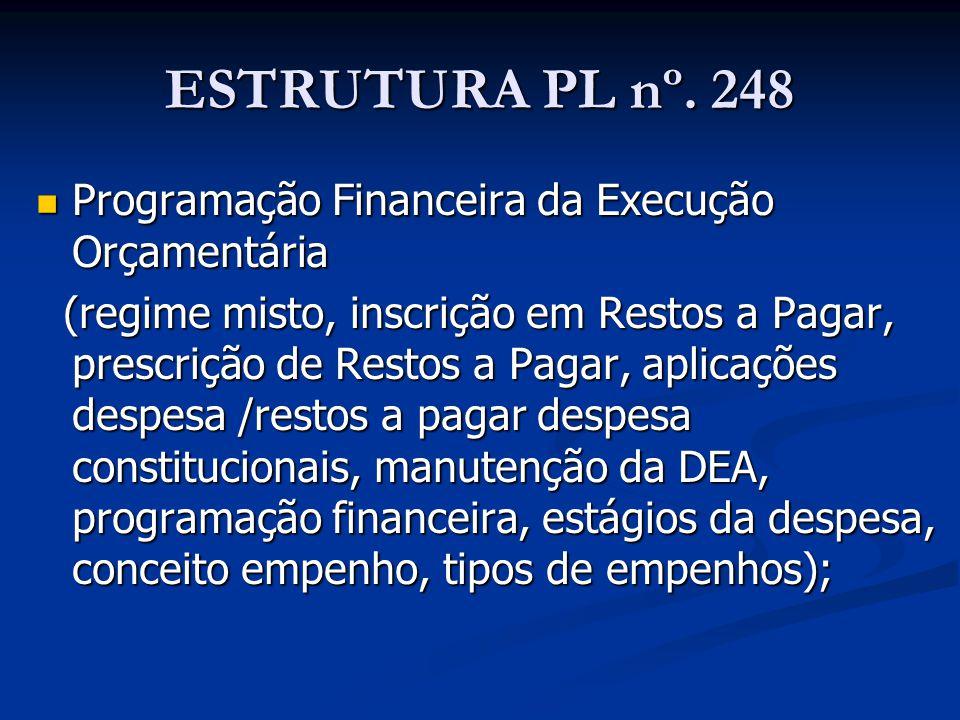 ESTRUTURA PL nº. 248 Programação Financeira da Execução Orçamentária Programação Financeira da Execução Orçamentária (regime misto, inscrição em Resto