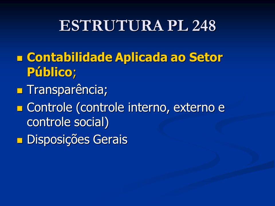 ESTRUTURA PL 248 Contabilidade Aplicada ao Setor Público; Contabilidade Aplicada ao Setor Público; Transparência; Transparência; Controle (controle in