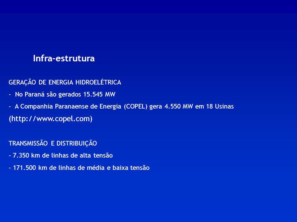 Infra-estrutura GERAÇÃO DE ENERGIA HIDROELÉTRICA - No Paraná são gerados 15.545 MW - A Companhia Paranaense de Energia (COPEL) gera 4.550 MW em 18 Usi