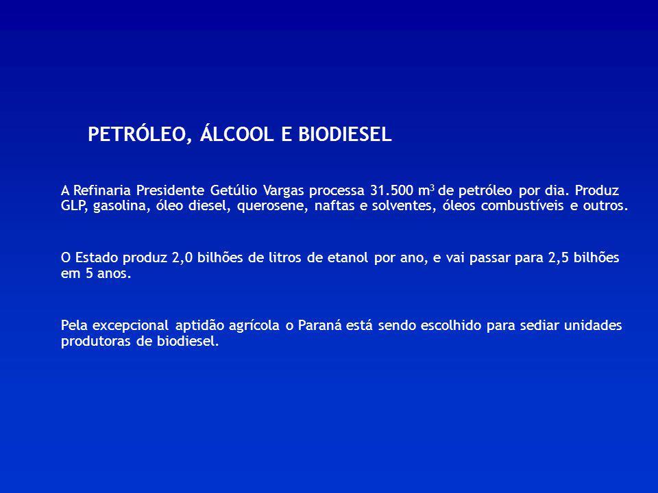 PETRÓLEO, ÁLCOOL E BIODIESEL A Refinaria Presidente Getúlio Vargas processa 31.500 m 3 de petróleo por dia. Produz GLP, gasolina, óleo diesel, querose