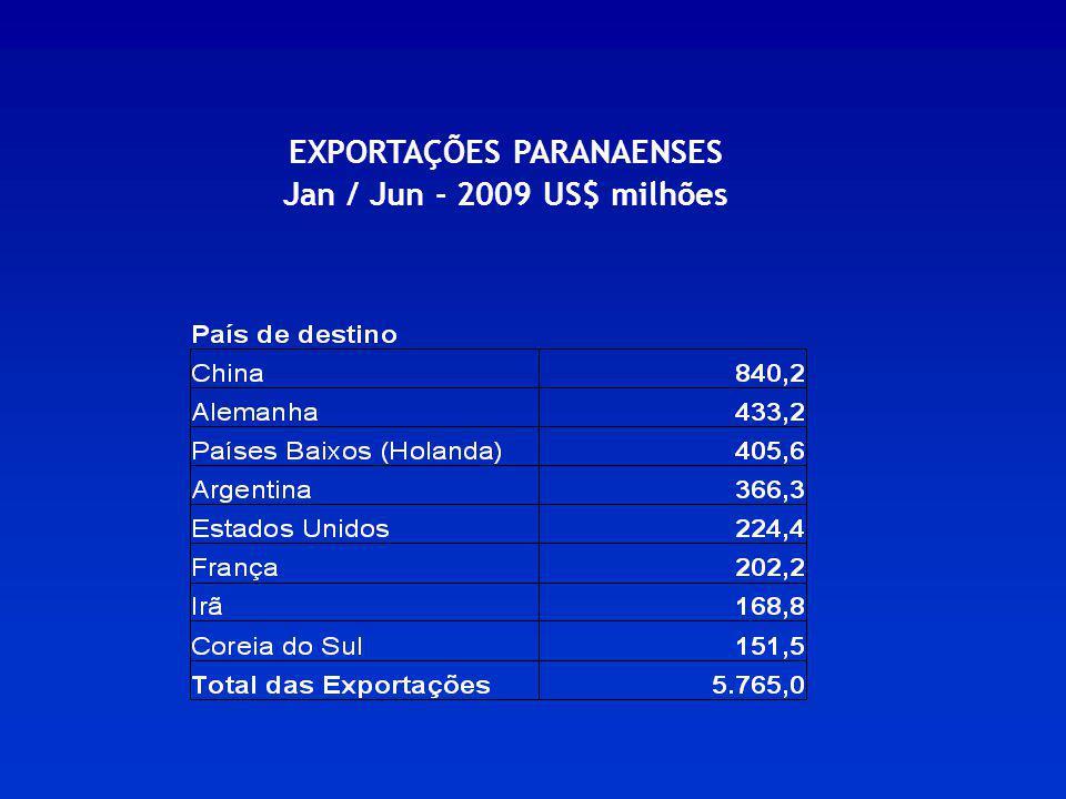 EXPORTAÇÕES PARANAENSES Jan / Jun - 2009 US$ milhões
