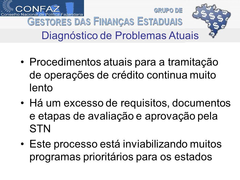Procedimentos atuais para a tramitação de operações de crédito continua muito lento Há um excesso de requisitos, documentos e etapas de avaliação e aprovação pela STN Este processo está inviabilizando muitos programas prioritários para os estados Diagnóstico de Problemas Atuais