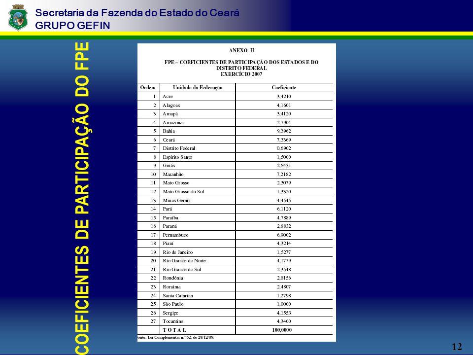 12 Secretaria da Fazenda do Estado do Ceará GRUPO GEFIN COEFICIENTES DE PARTICIPAÇÃO DO FPE
