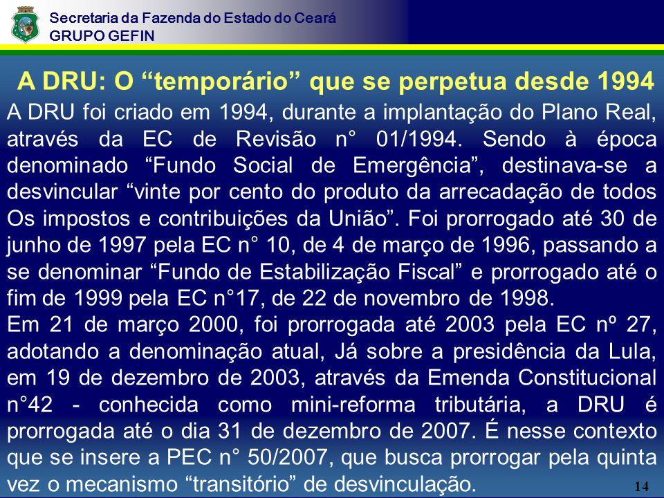 14 Secretaria da Fazenda do Estado do Ceará GRUPO GEFIN A DRU: O temporário que se perpetua desde 1994 A DRU foi criado em 1994, durante a implantação do Plano Real, através da EC de Revisão n° 01/1994.