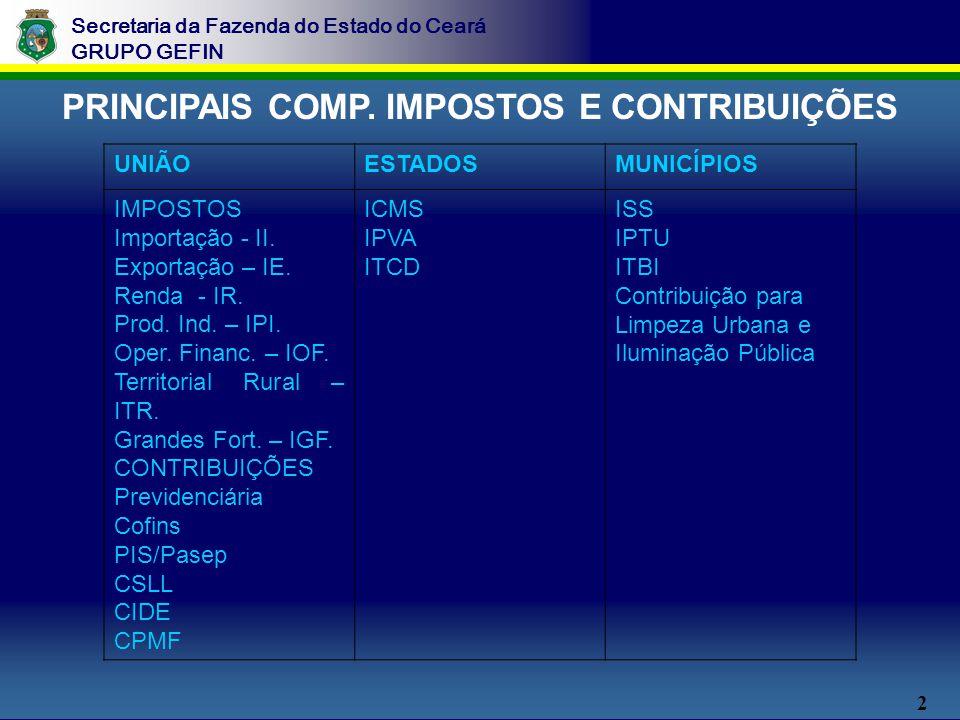 2 Secretaria da Fazenda do Estado do Ceará GRUPO GEFIN PRINCIPAIS COMP.