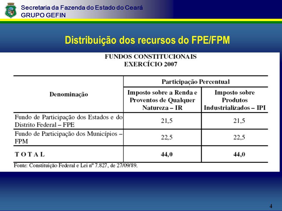 4 Secretaria da Fazenda do Estado do Ceará GRUPO GEFIN Distribuição dos recursos do FPE/FPM