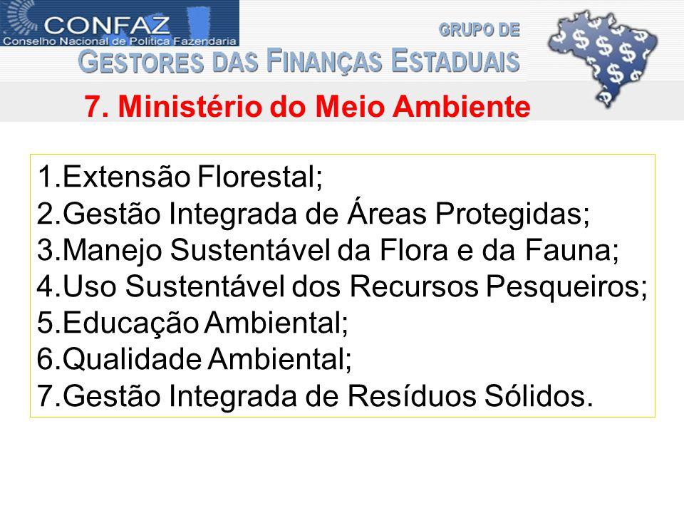 7. Ministério do Meio Ambiente 1.Extensão Florestal; 2.Gestão Integrada de Áreas Protegidas; 3.Manejo Sustentável da Flora e da Fauna; 4.Uso Sustentáv