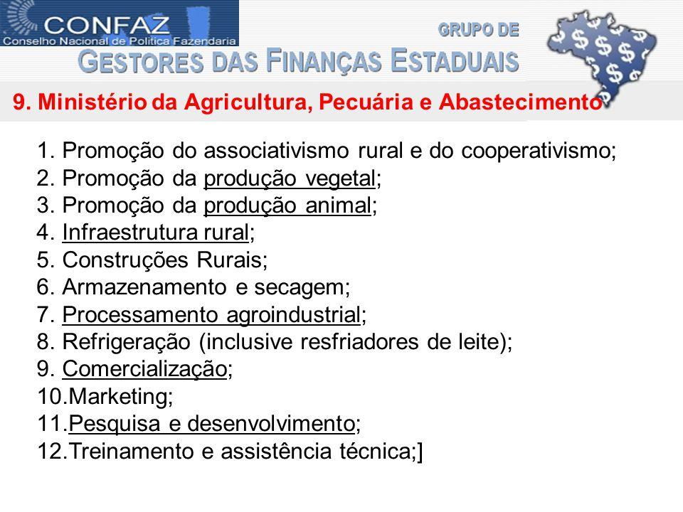 9. Ministério da Agricultura, Pecuária e Abastecimento 1.Promoção do associativismo rural e do cooperativismo; 2.Promoção da produção vegetal; 3.Promo