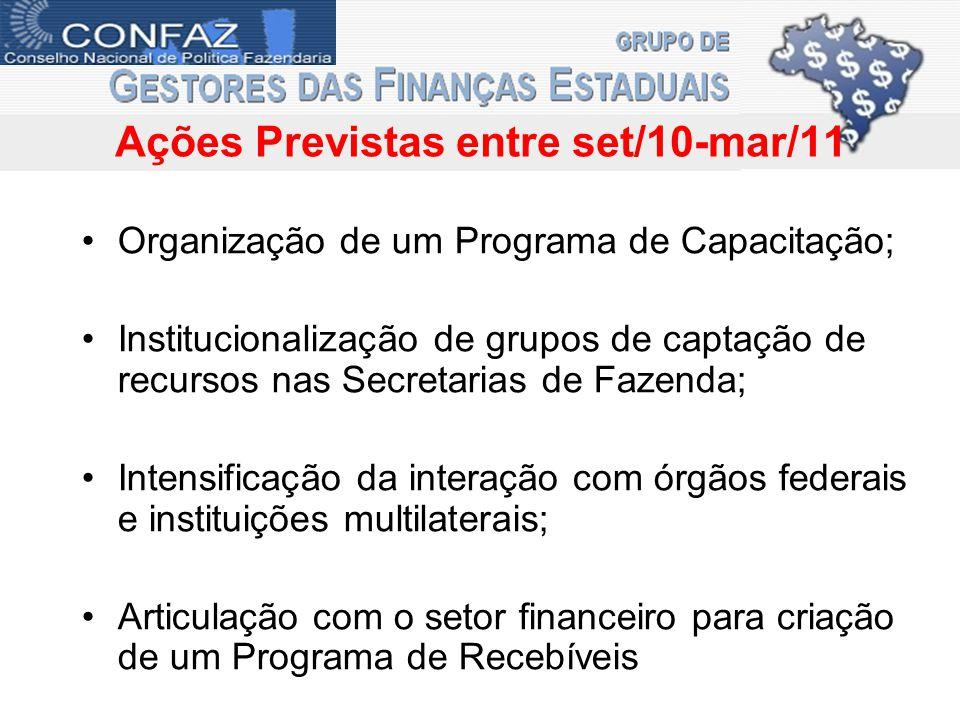 10.Ministério da Justiça * Construção e reforma de cadeias públicas.