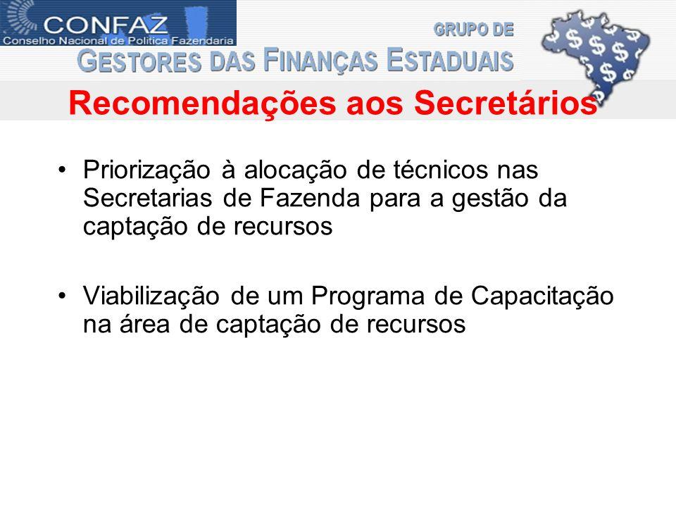 Priorização à alocação de técnicos nas Secretarias de Fazenda para a gestão da captação de recursos Viabilização de um Programa de Capacitação na área de captação de recursos Recomendações aos Secretários