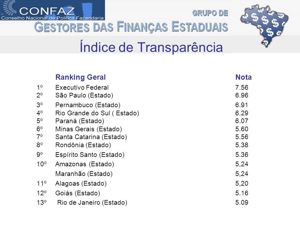 Ranking Geral Nota 1ºExecutivo Federal 7.56 2ºSão Paulo (Estado)6.96 3ºPernambuco (Estado)6.91 4ºRio Grande do Sul ( Estado)6.29 5ºParaná (Estado)6.07