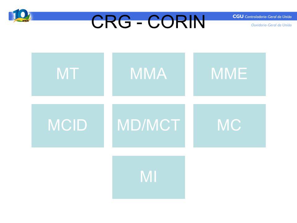 CRG - CORIN MTMMAMME MCIDMD/MCTMC MI